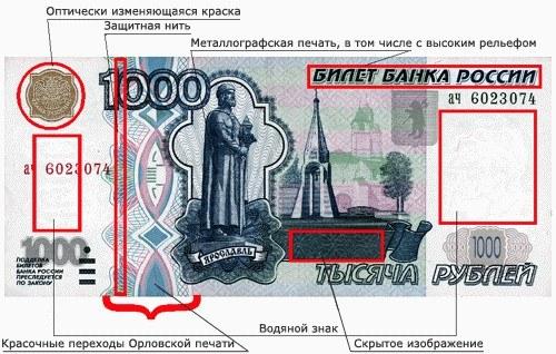 Защита банкнот каталог монет китая